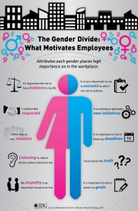 IDG-Research-Gender-Infographic-19o9omd