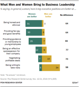 ST_2015-01-14_women-leadership-2-13