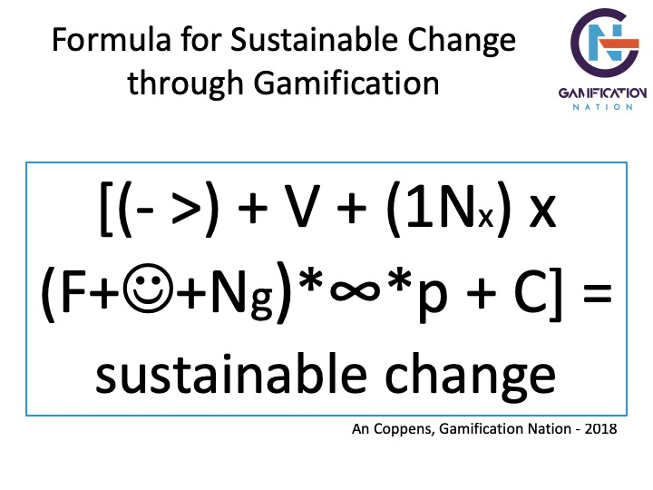 Sustainable change through gamification www.gamificationnation.com