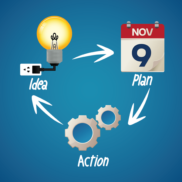 Goal Setting plugin by Gamification Nation